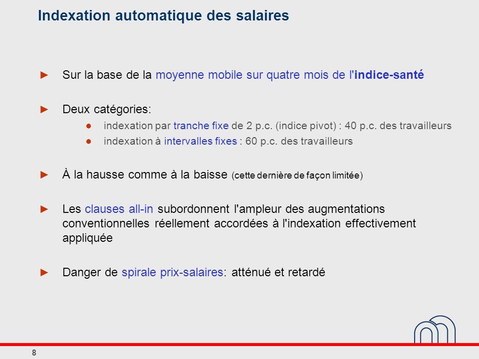 8 Indexation automatique des salaires Sur la base de la moyenne mobile sur quatre mois de l indice-santé Deux catégories: indexation par tranche fixe de 2 p.c.