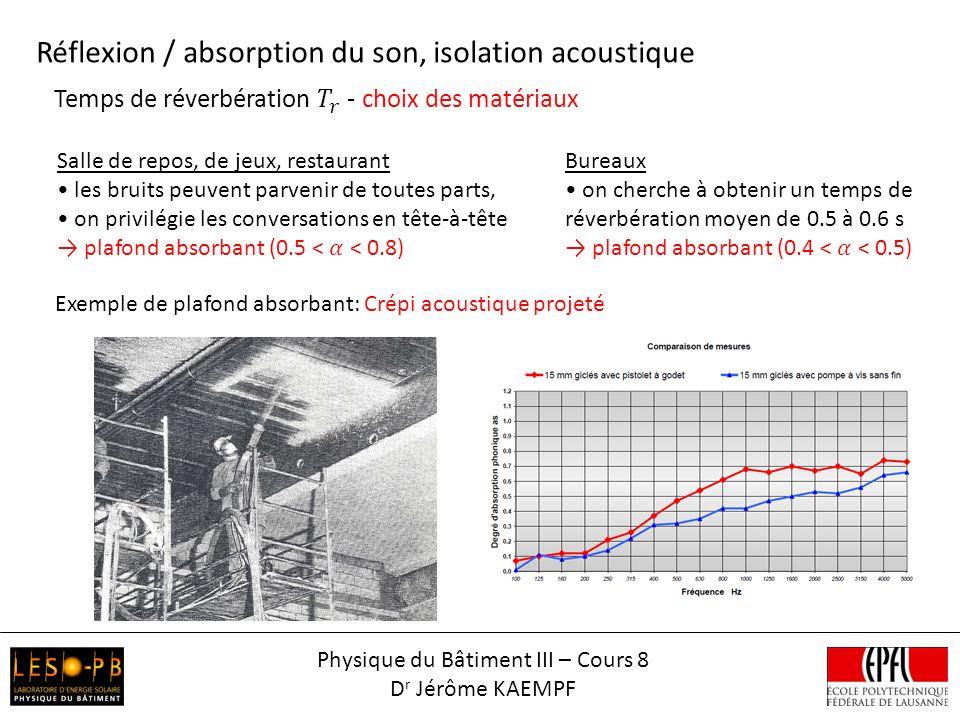 Réflexion / absorption du son, isolation acoustique Exemple de plafond absorbant: Crépi acoustique projeté Physique du Bâtiment III – Cours 8 D r Jérôme KAEMPF