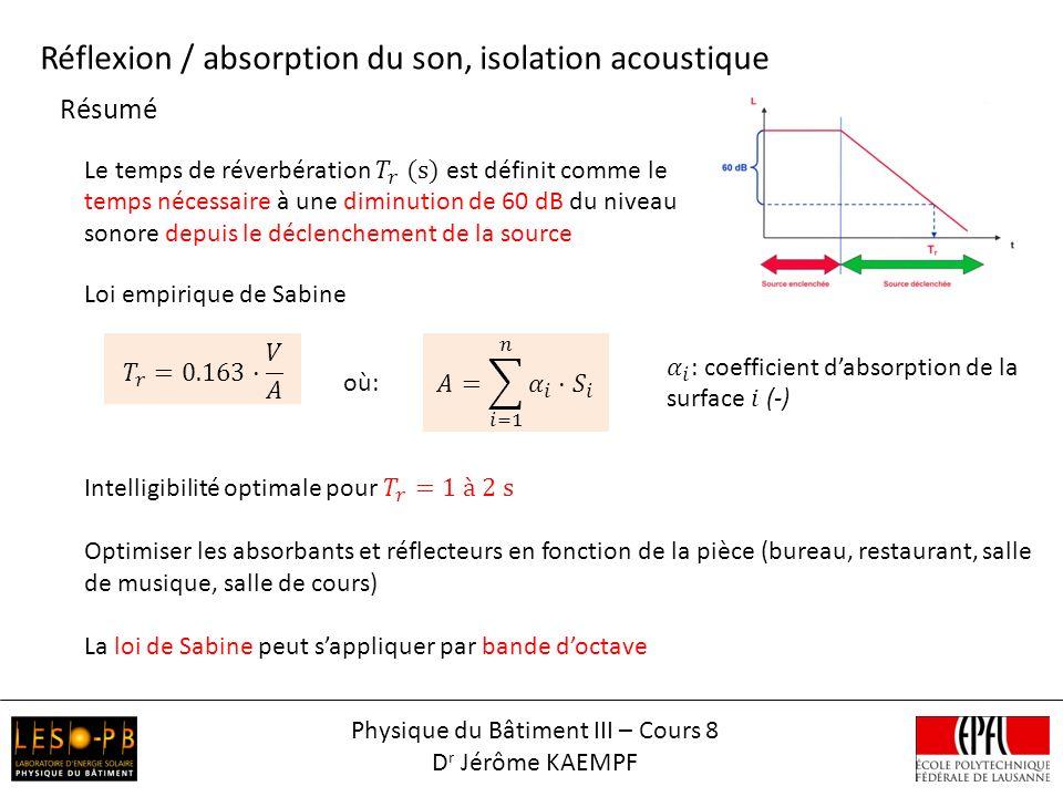 Résumé Réflexion / absorption du son, isolation acoustique Loi empirique de Sabine où: Physique du Bâtiment III – Cours 8 D r Jérôme KAEMPF