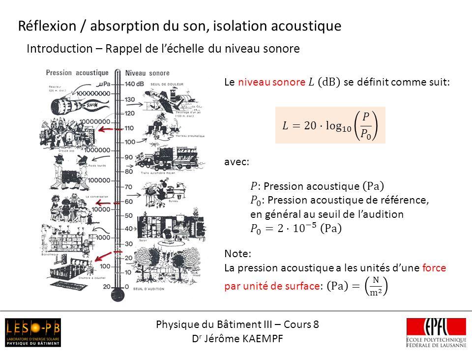 Physique du Bâtiment III – Cours 8 D r Jérôme KAEMPF Introduction – Rappel de léchelle du niveau sonore Réflexion / absorption du son, isolation acoustique avec: