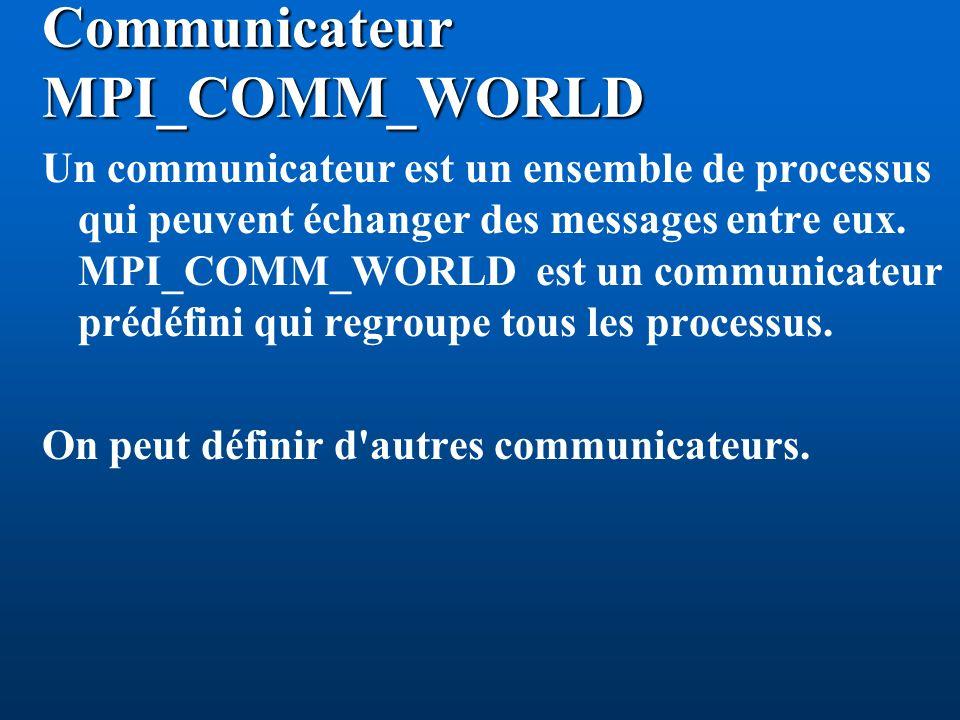 Communicateur MPI_COMM_WORLD Un communicateur est un ensemble de processus qui peuvent échanger des messages entre eux. MPI_COMM_WORLD est un communic
