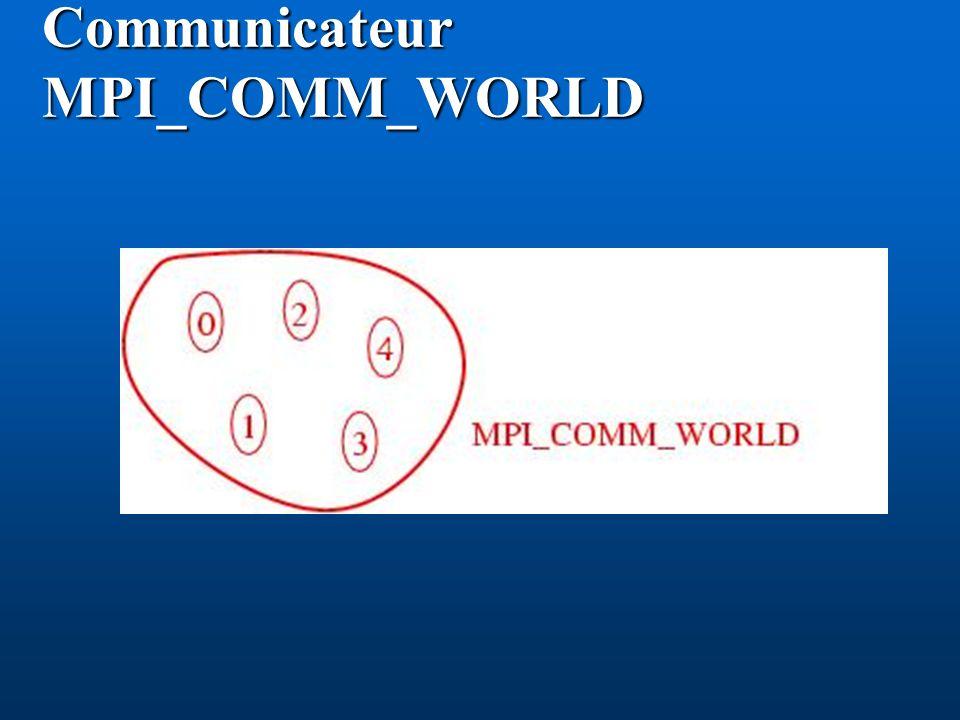 Communicateur MPI_COMM_WORLD