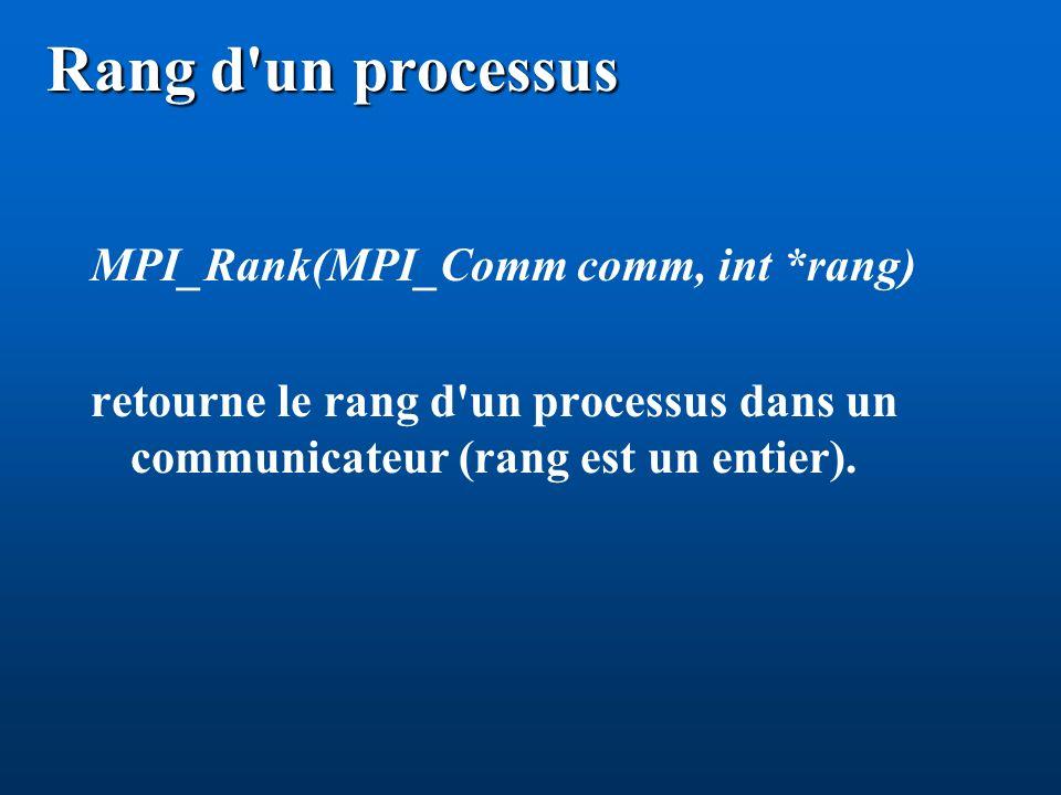 Rang d un processus MPI_Rank(MPI_Comm comm, int *rang) retourne le rang d un processus dans un communicateur (rang est un entier).