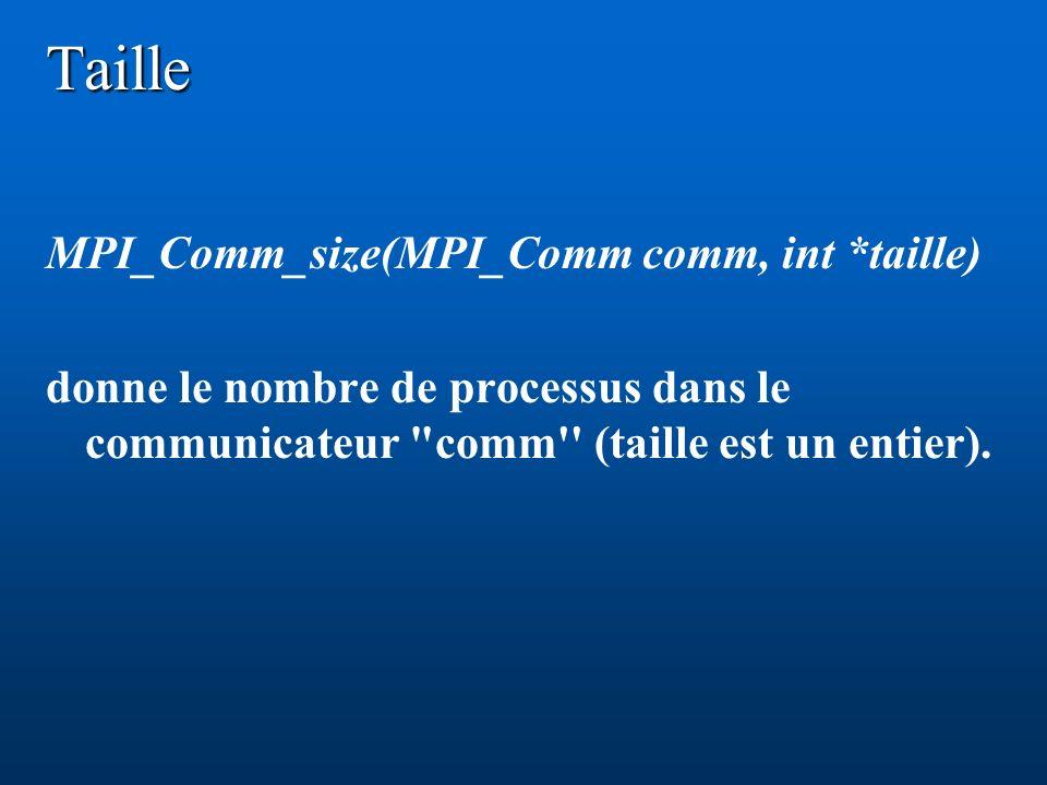 Taille MPI_Comm_size(MPI_Comm comm, int *taille) donne le nombre de processus dans le communicateur comm (taille est un entier).