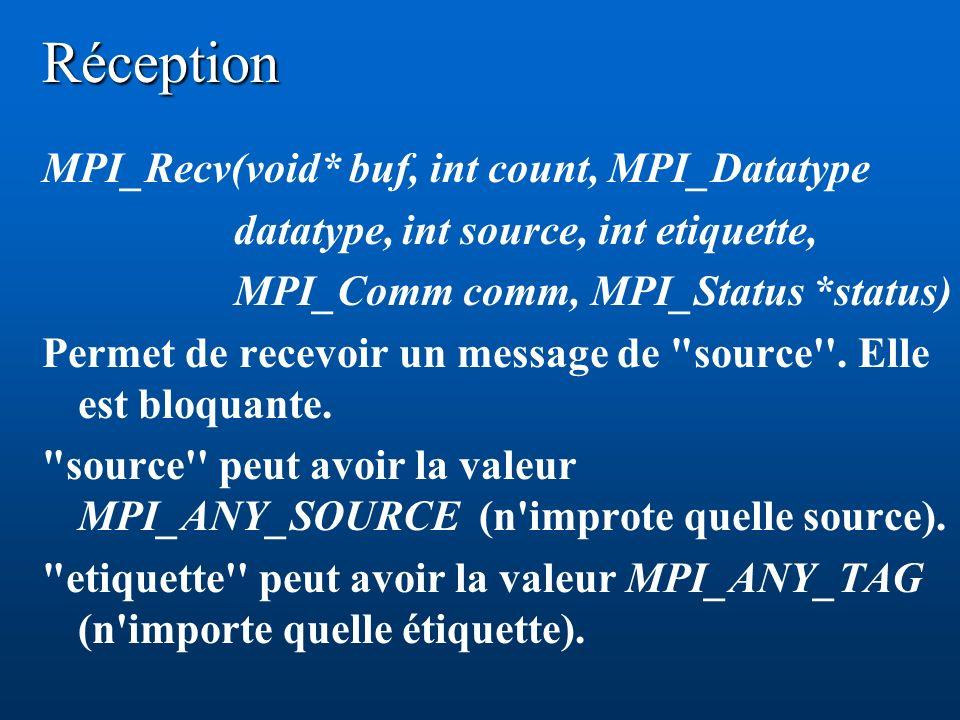 Réception MPI_Recv(void* buf, int count, MPI_Datatype datatype, int source, int etiquette, MPI_Comm comm, MPI_Status *status) Permet de recevoir un message de source .