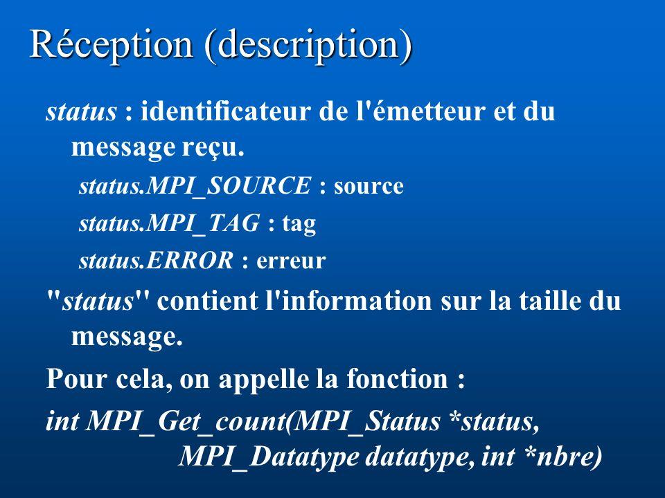 Réception (description) status : identificateur de l'émetteur et du message reçu. status.MPI_SOURCE : source status.MPI_TAG : tag status.ERROR : erreu