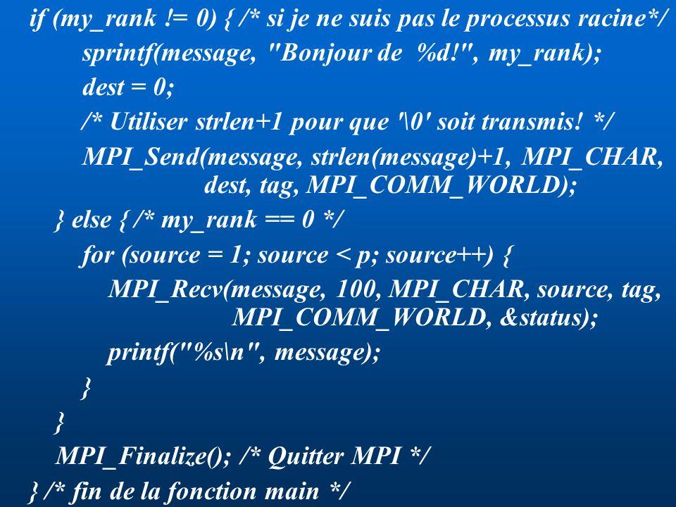 if (my_rank != 0) { /* si je ne suis pas le processus racine*/ sprintf(message, Bonjour de %d! , my_rank); dest = 0; /* Utiliser strlen+1 pour que \0 soit transmis.