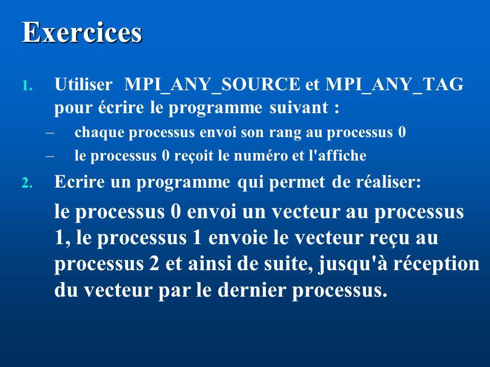 Exercices 1. Utiliser MPI_ANY_SOURCE et MPI_ANY_TAG pour écrire le programme suivant : –chaque processus envoi son rang au processus 0 –le processus 0