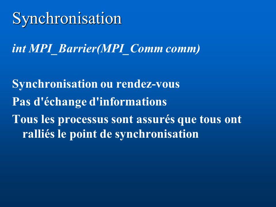 Synchronisation int MPI_Barrier(MPI_Comm comm) Synchronisation ou rendez-vous Pas d échange d informations Tous les processus sont assurés que tous ont ralliés le point de synchronisation
