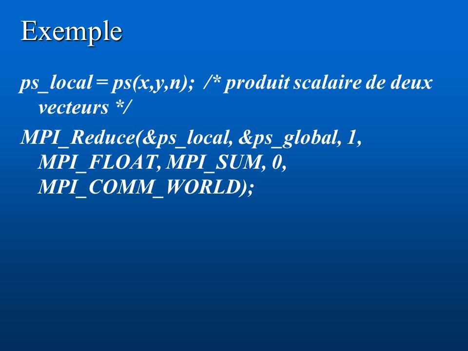 Exemple ps_local = ps(x,y,n); /* produit scalaire de deux vecteurs */ MPI_Reduce(&ps_local, &ps_global, 1, MPI_FLOAT, MPI_SUM, 0, MPI_COMM_WORLD);