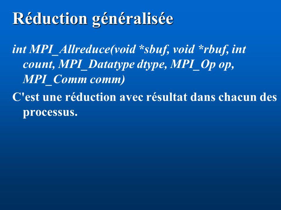 Réduction généralisée int MPI_Allreduce(void *sbuf, void *rbuf, int count, MPI_Datatype dtype, MPI_Op op, MPI_Comm comm) C est une réduction avec résultat dans chacun des processus.