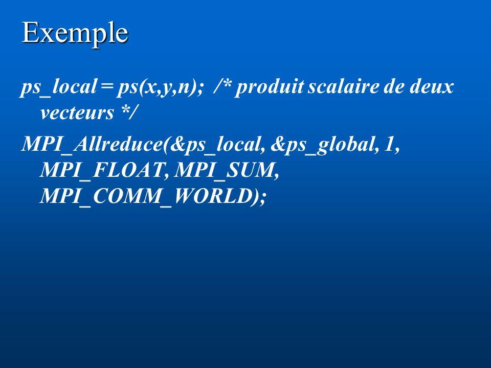 Exemple ps_local = ps(x,y,n); /* produit scalaire de deux vecteurs */ MPI_Allreduce(&ps_local, &ps_global, 1, MPI_FLOAT, MPI_SUM, MPI_COMM_WORLD);