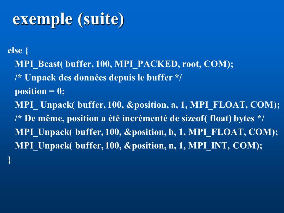 exemple (suite) else { MPI_Bcast( buffer, 100, MPI_PACKED, root, COM); /* Unpack des données depuis le buffer */ position = 0; MPI_ Unpack( buffer, 100, &position, a, 1, MPI_FLOAT, COM); /* De même, position a été incrémenté de sizeof( float) bytes */ MPI_Unpack( buffer, 100, &position, b, 1, MPI_FLOAT, COM); MPI_Unpack( buffer, 100, &position, n, 1, MPI_INT, COM); }