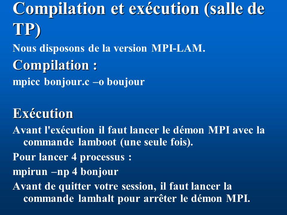 Compilation et exécution (salle de TP) Nous disposons de la version MPI-LAM. Compilation : mpicc bonjour.c –o boujourExécution Avant l'exécution il fa