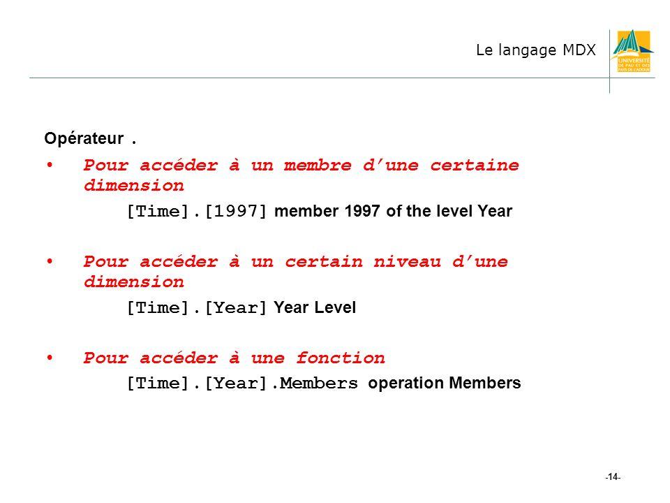-14- Le langage MDX Opérateur.
