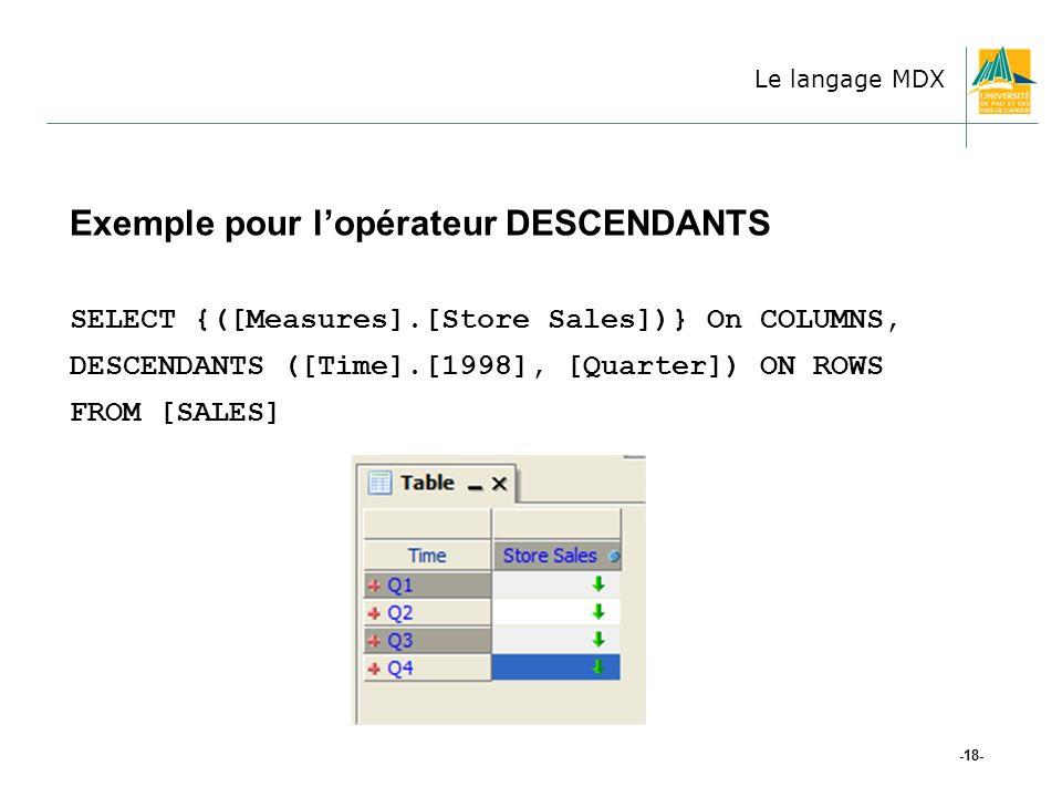 -18- Exemple pour lopérateur DESCENDANTS SELECT {([Measures].[Store Sales])} On COLUMNS, DESCENDANTS ([Time].[1998], [Quarter]) ON ROWS FROM [SALES] Le langage MDX