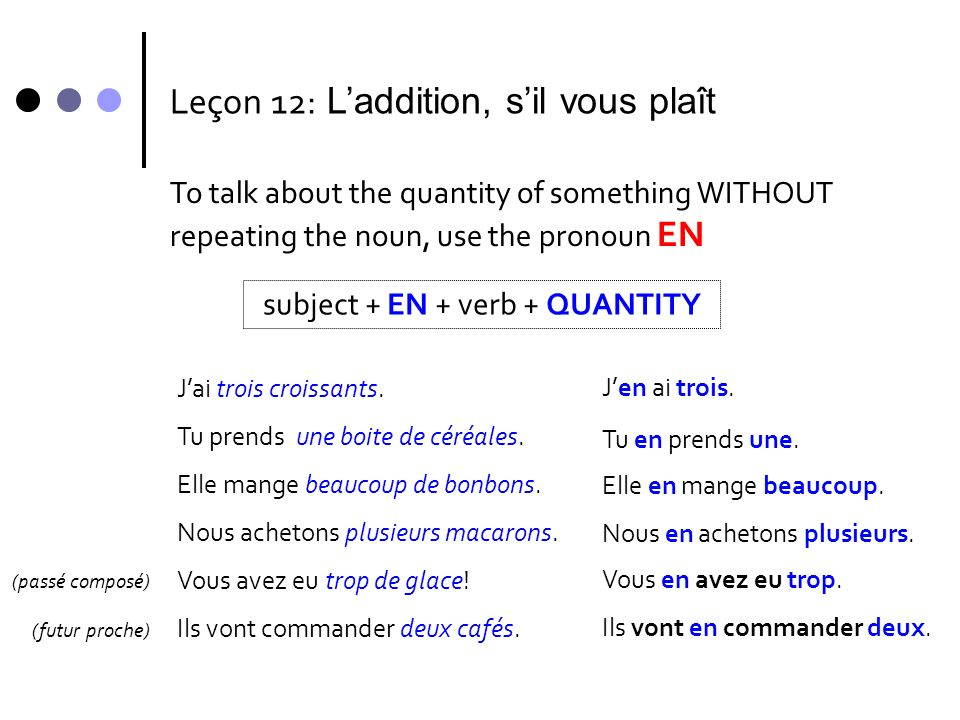 Lexpession IL NE FAUT PAS To express what one SHOULD NOT DO: You should not waste your time.