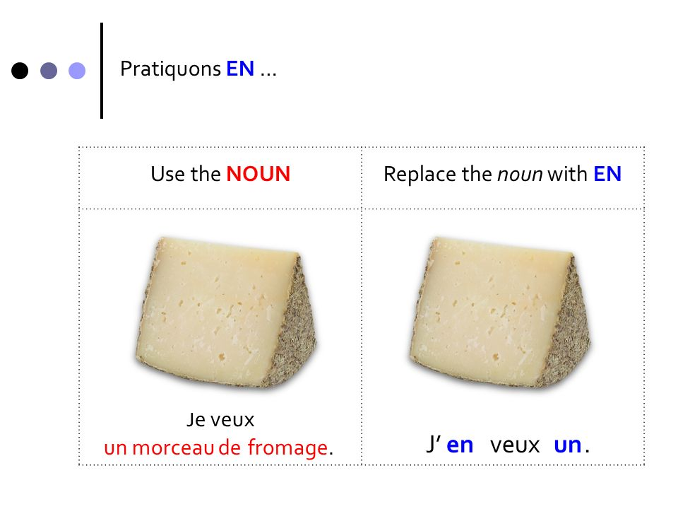 Pratiquons EN … Use the NOUNReplace the noun with EN Je veux J veux. un morceau de en un fromage.