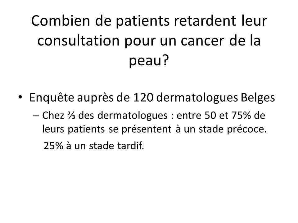 Combien de patients retardent leur consultation pour un cancer de la peau? Enquête auprès de 120 dermatologues Belges – Chez des dermatologues : entre