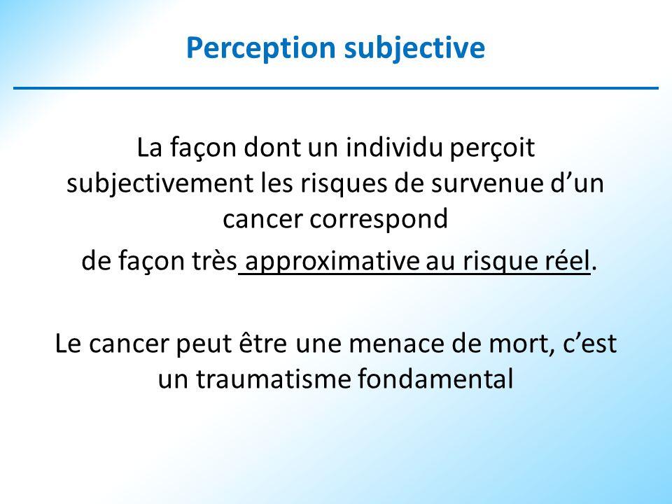 Perception subjective La façon dont un individu perçoit subjectivement les risques de survenue dun cancer correspond de façon très approximative au ri