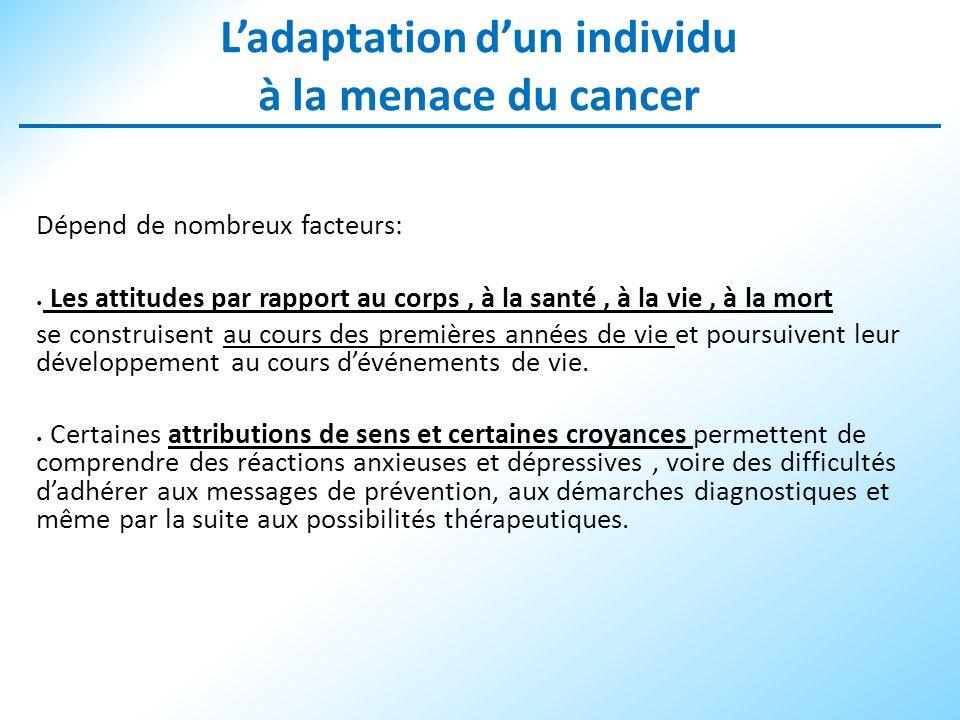 Ladaptation dun individu à la menace du cancer Dépend de nombreux facteurs: Les attitudes par rapport au corps, à la santé, à la vie, à la mort se con
