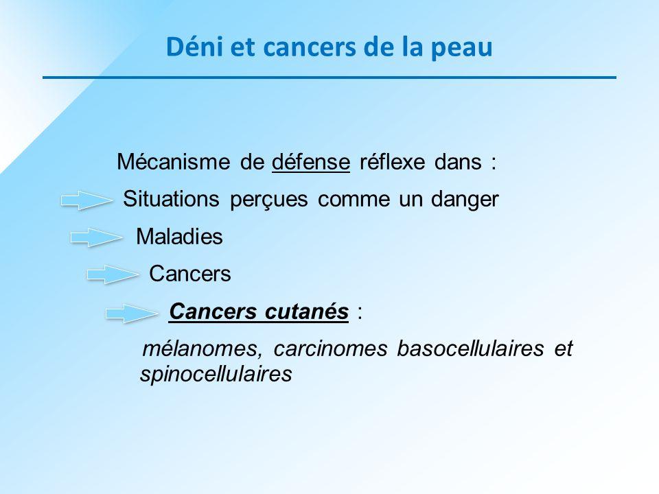 Déni et cancers de la peau Mécanisme de défense réflexe dans : Situations perçues comme un danger Maladies Cancers Cancers cutanés : mélanomes, carcin