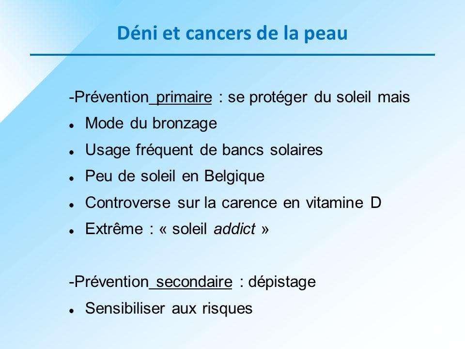 -Prévention primaire : se protéger du soleil mais Mode du bronzage Usage fréquent de bancs solaires Peu de soleil en Belgique Controverse sur la caren