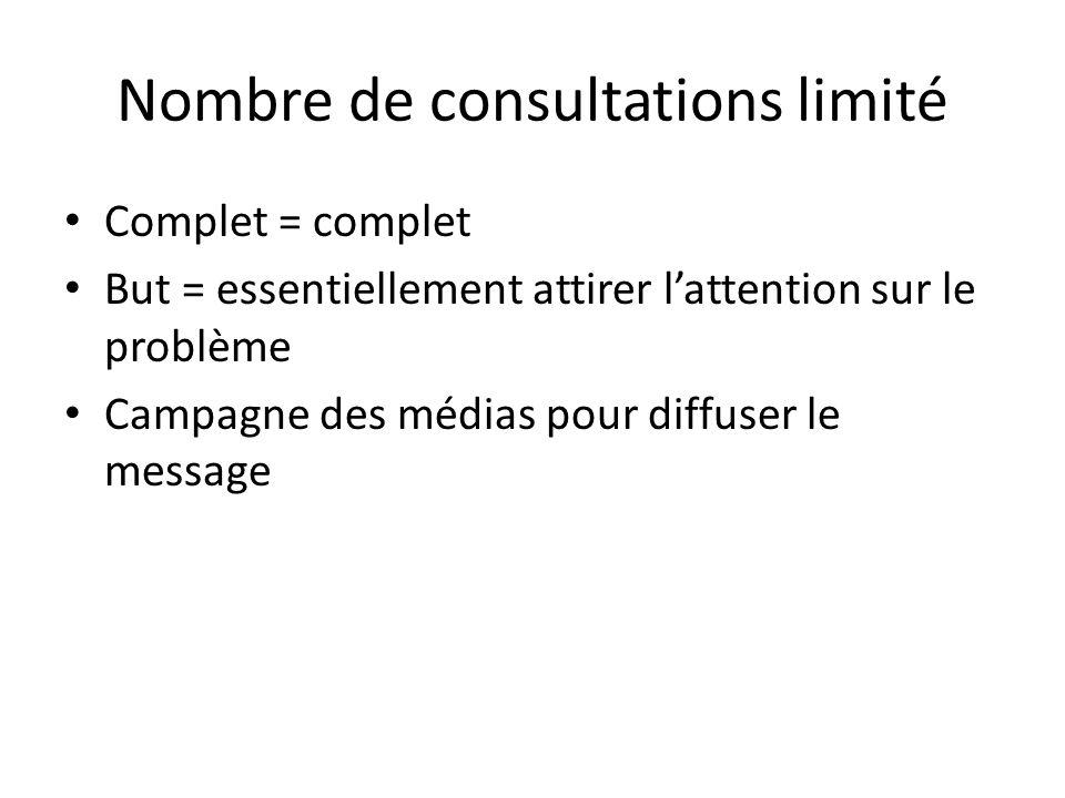 Nombre de consultations limité Complet = complet But = essentiellement attirer lattention sur le problème Campagne des médias pour diffuser le message