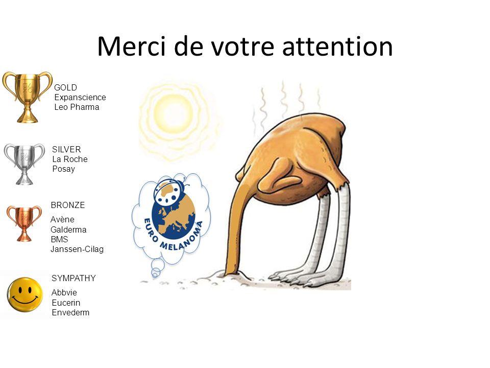 Merci de votre attention GOLD Expanscience Leo Pharma SILVER La Roche Posay BRONZE Avène Galderma BMS Janssen-Cilag SYMPATHY Abbvie Eucerin Envederm