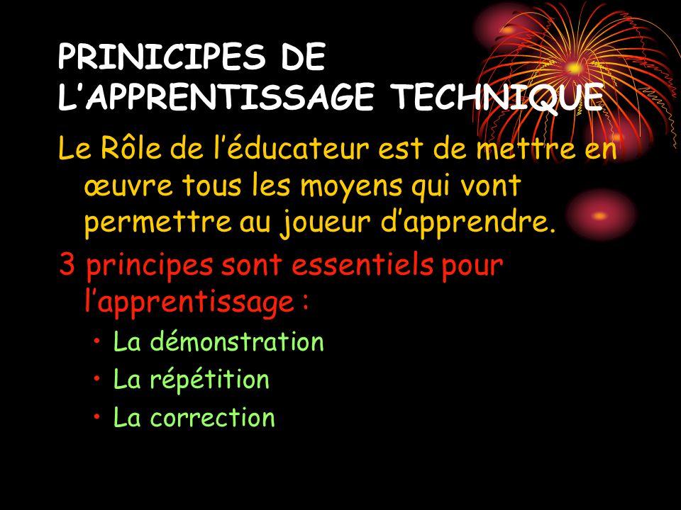 PRINICIPES DE LAPPRENTISSAGE TECHNIQUE Le Rôle de léducateur est de mettre en œuvre tous les moyens qui vont permettre au joueur dapprendre. 3 princip