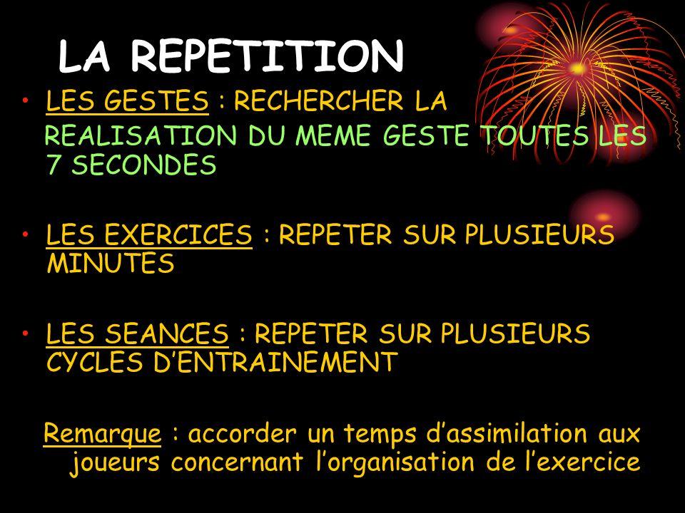 LA REPETITION LES GESTES : RECHERCHER LA REALISATION DU MEME GESTE TOUTES LES 7 SECONDES LES EXERCICES : REPETER SUR PLUSIEURS MINUTES LES SEANCES : R