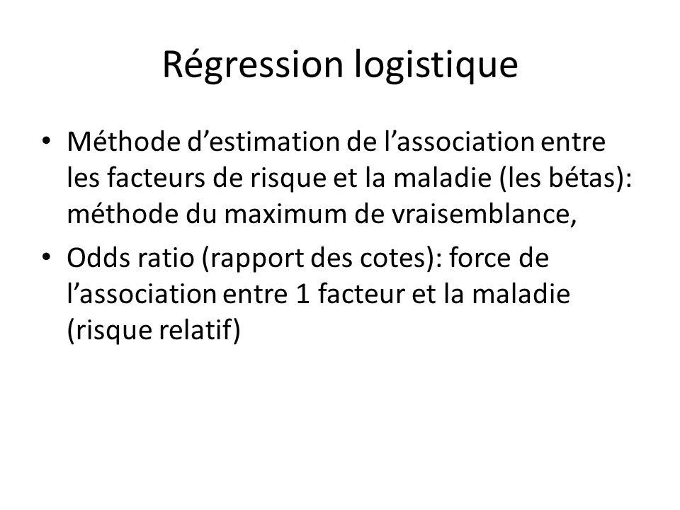 Méthode destimation de lassociation entre les facteurs de risque et la maladie (les bétas): méthode du maximum de vraisemblance, Odds ratio (rapport d