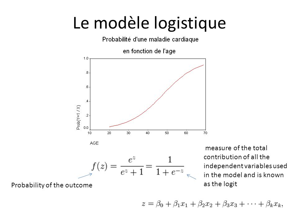 Le modèle logistique Probability of the outcome measure of the total contribution of all the independent variables used in the model and is known as the logit