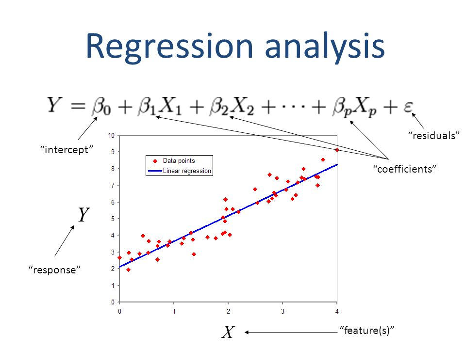 Regression formalism (monotonic) transformation phenotype (response variable) of individual i effect size (regression coefficient) coded genotype (feature) of individual i p(β=0) error (residual) Goal: Find effect size that explains best all (potentially transformed) phenotypes as a linear function of the genotypes and estimate the probability (p-value) for the data being consistent with the null hypothesis (i.e.