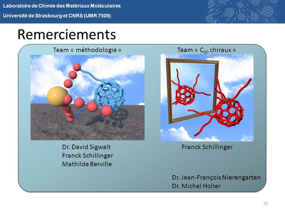 Remerciements 25 Team « méthodologie »Team « C 60 chiraux » Dr. David Sigwalt Franck Schillinger Mathilde Berville Franck Schillinger Dr. Jean-Françoi