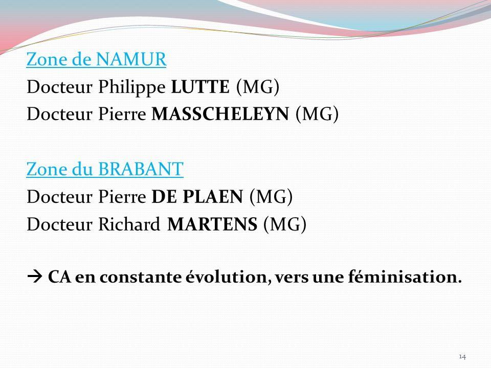 Zone de NAMUR Docteur Philippe LUTTE (MG) Docteur Pierre MASSCHELEYN (MG) Zone du BRABANT Docteur Pierre DE PLAEN (MG) Docteur Richard MARTENS (MG) CA