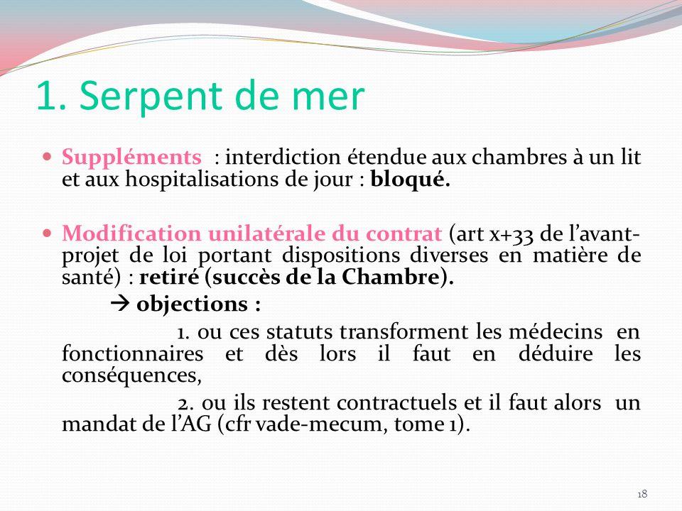 1. Serpent de mer Suppléments : interdiction étendue aux chambres à un lit et aux hospitalisations de jour : bloqué. Modification unilatérale du contr