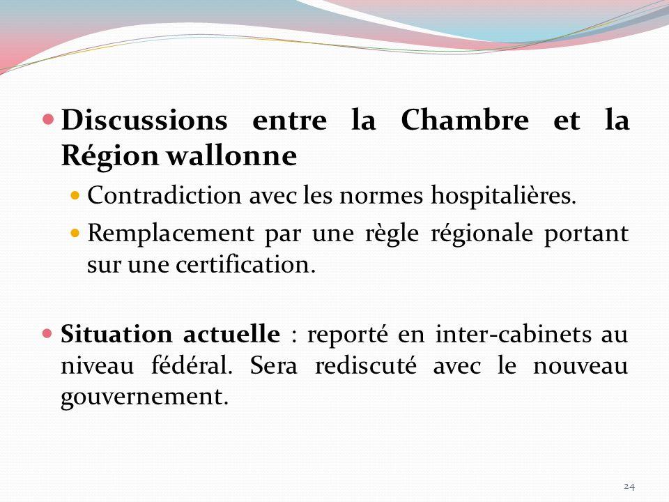 Discussions entre la Chambre et la Région wallonne Contradiction avec les normes hospitalières. Remplacement par une règle régionale portant sur une c