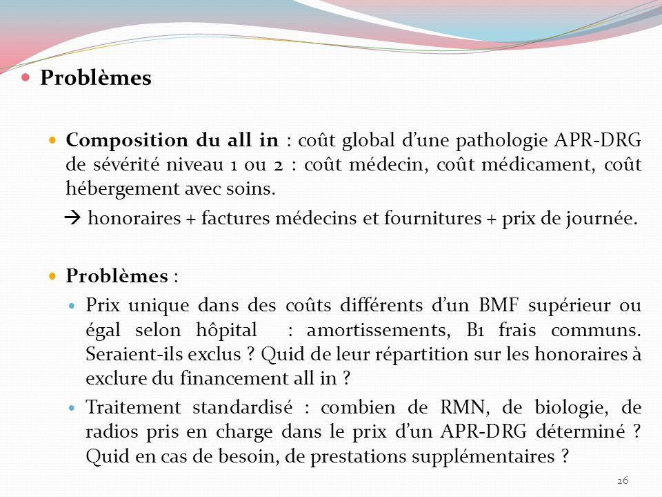 Problèmes Composition du all in : coût global dune pathologie APR-DRG de sévérité niveau 1 ou 2 : coût médecin, coût médicament, coût hébergement avec