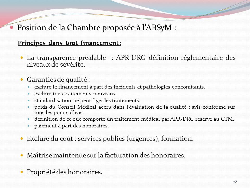 Position de la Chambre proposée à lABSyM : Principes dans tout financement : La transparence préalable : APR-DRG définition réglementaire des niveaux