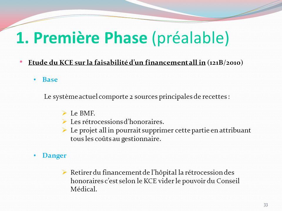 1. Première Phase (préalable) Etude du KCE sur la faisabilité dun financement all in (121B/2010) Base Le système actuel comporte 2 sources principales