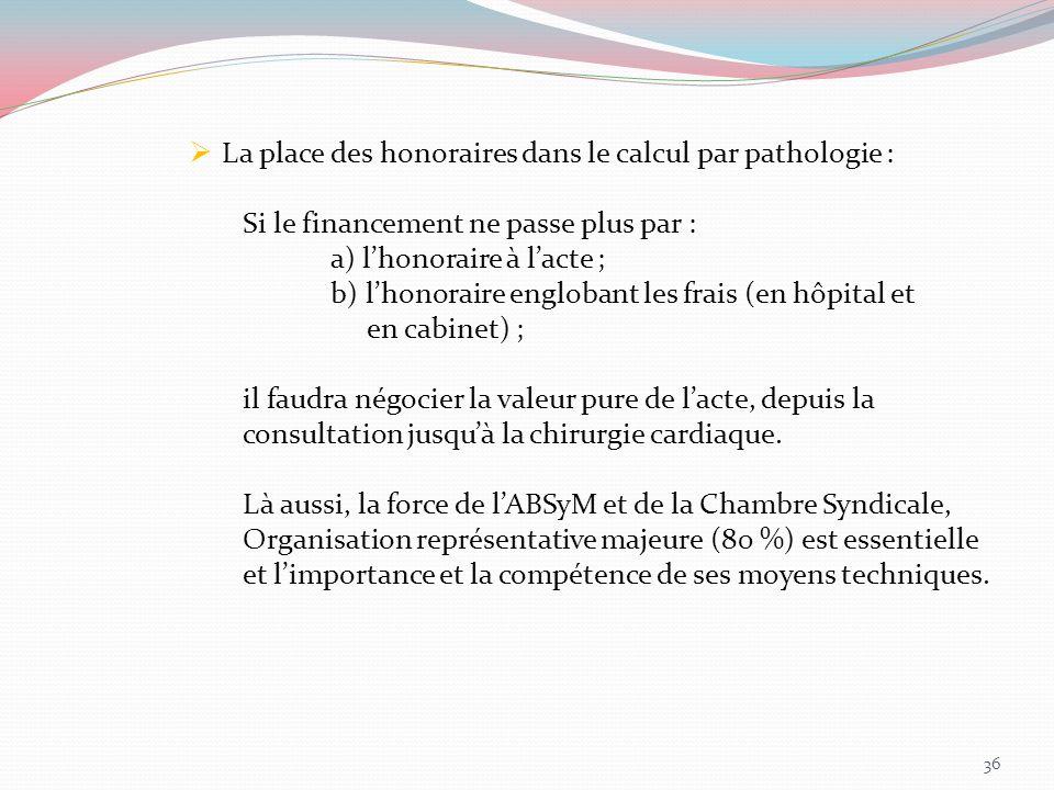 La place des honoraires dans le calcul par pathologie : Si le financement ne passe plus par : a) lhonoraire à lacte ; b) lhonoraire englobant les frai