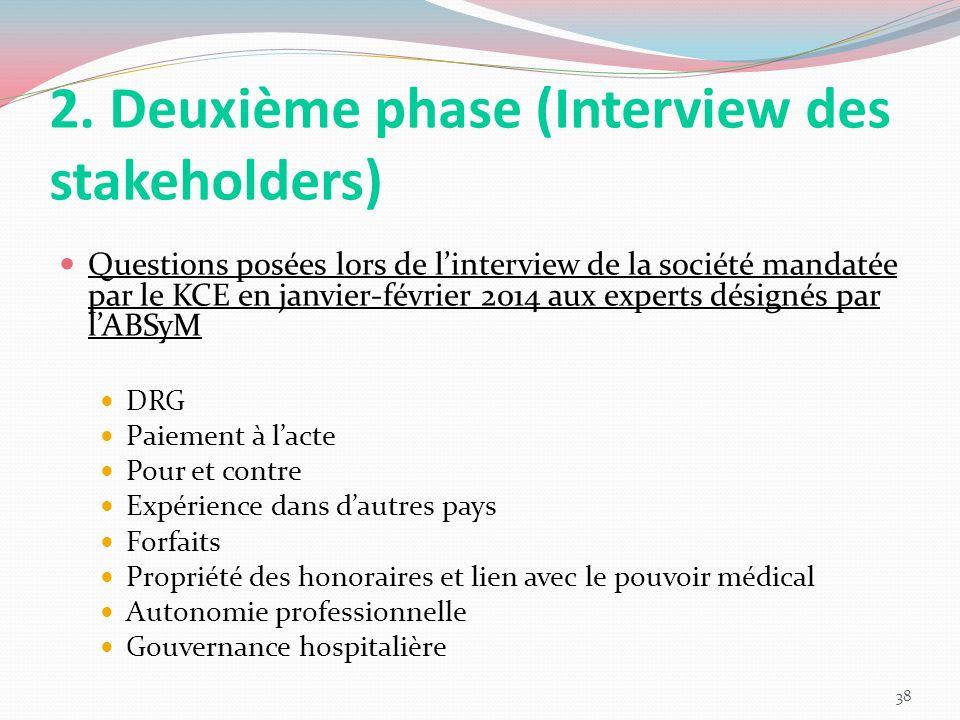 2. Deuxième phase (Interview des stakeholders) Questions posées lors de linterview de la société mandatée par le KCE en janvier-février 2014 aux exper