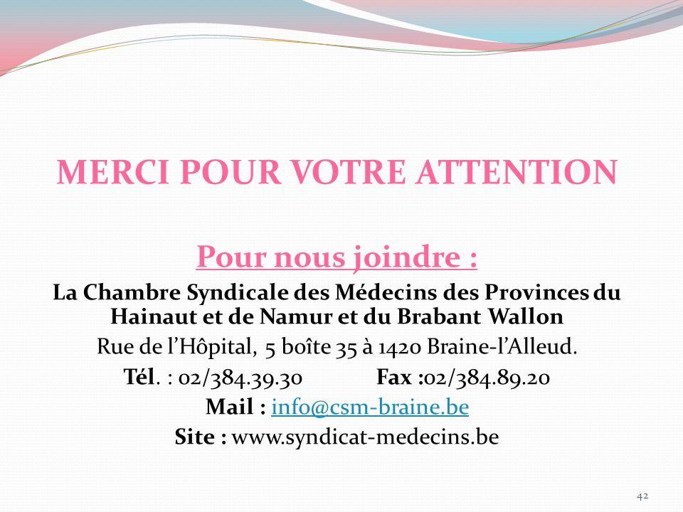 MERCI POUR VOTRE ATTENTION Pour nous joindre : La Chambre Syndicale des Médecins des Provinces du Hainaut et de Namur et du Brabant Wallon Rue de lHôp