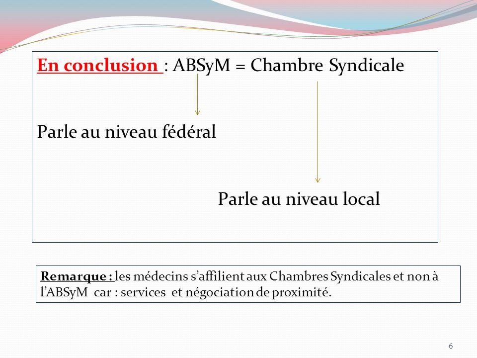 En conclusion : ABSyM = Chambre Syndicale Parle au niveau fédéral Parle au niveau local Remarque : les médecins saffilient aux Chambres Syndicales et