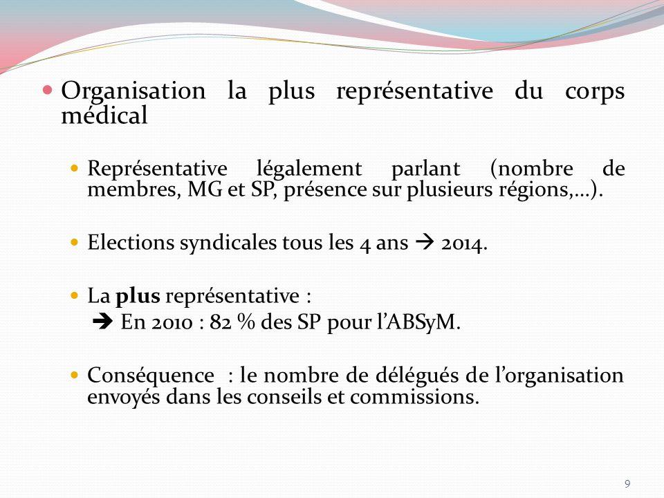 Organisation la plus représentative du corps médical Représentative légalement parlant (nombre de membres, MG et SP, présence sur plusieurs régions,…)