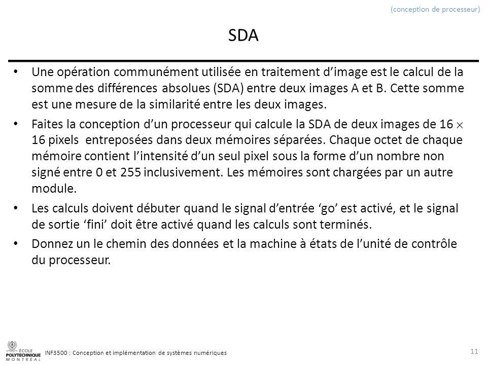 INF3500 : Conception et implémentation de systèmes numériques SDA Une opération communément utilisée en traitement dimage est le calcul de la somme des différences absolues (SDA) entre deux images A et B.