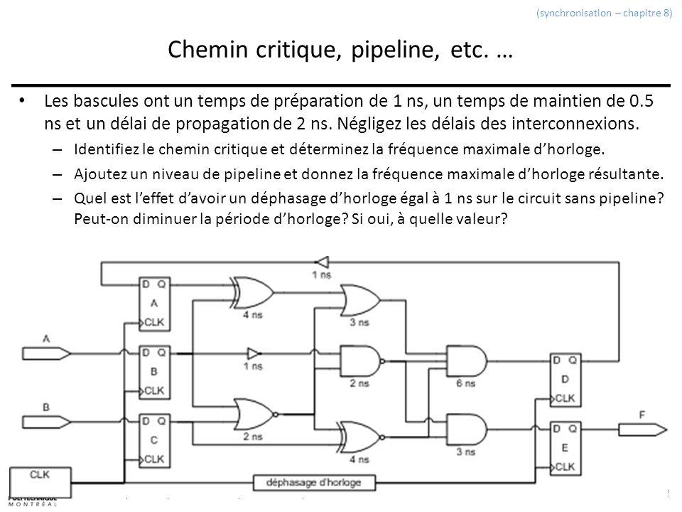 INF3500 : Conception et implémentation de systèmes numériques Chemin critique, pipeline, etc.