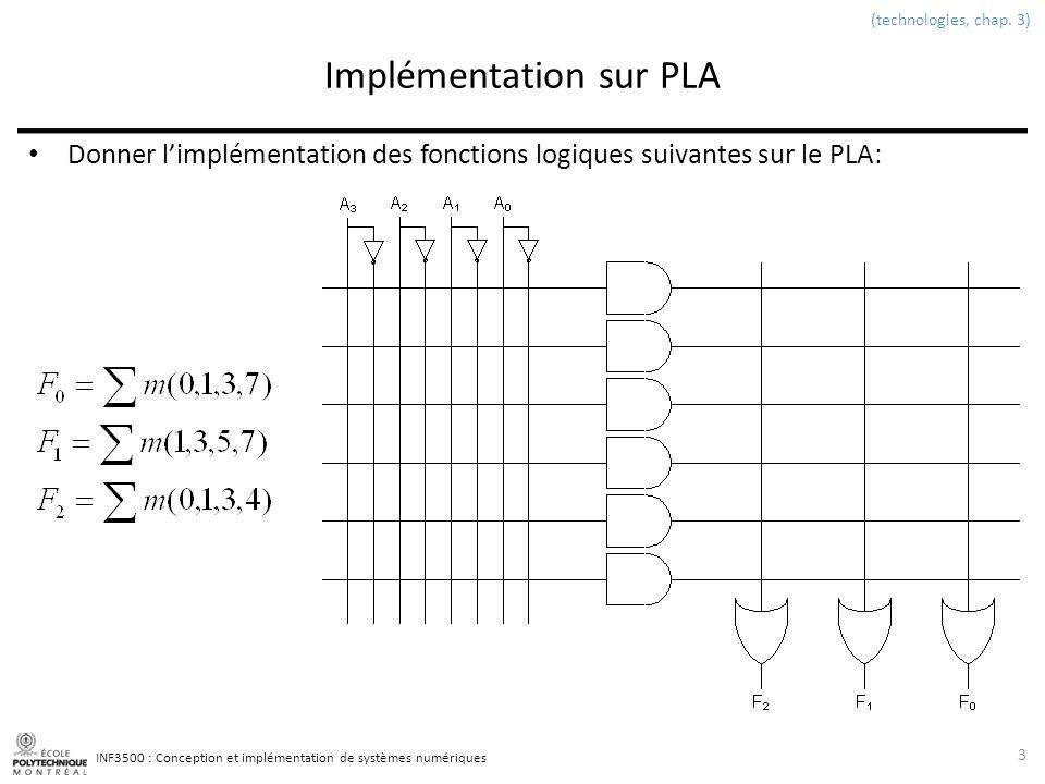 INF3500 : Conception et implémentation de systèmes numériques Implémentation sur PLA Donner limplémentation des fonctions logiques suivantes sur le PLA: 3 (technologies, chap.