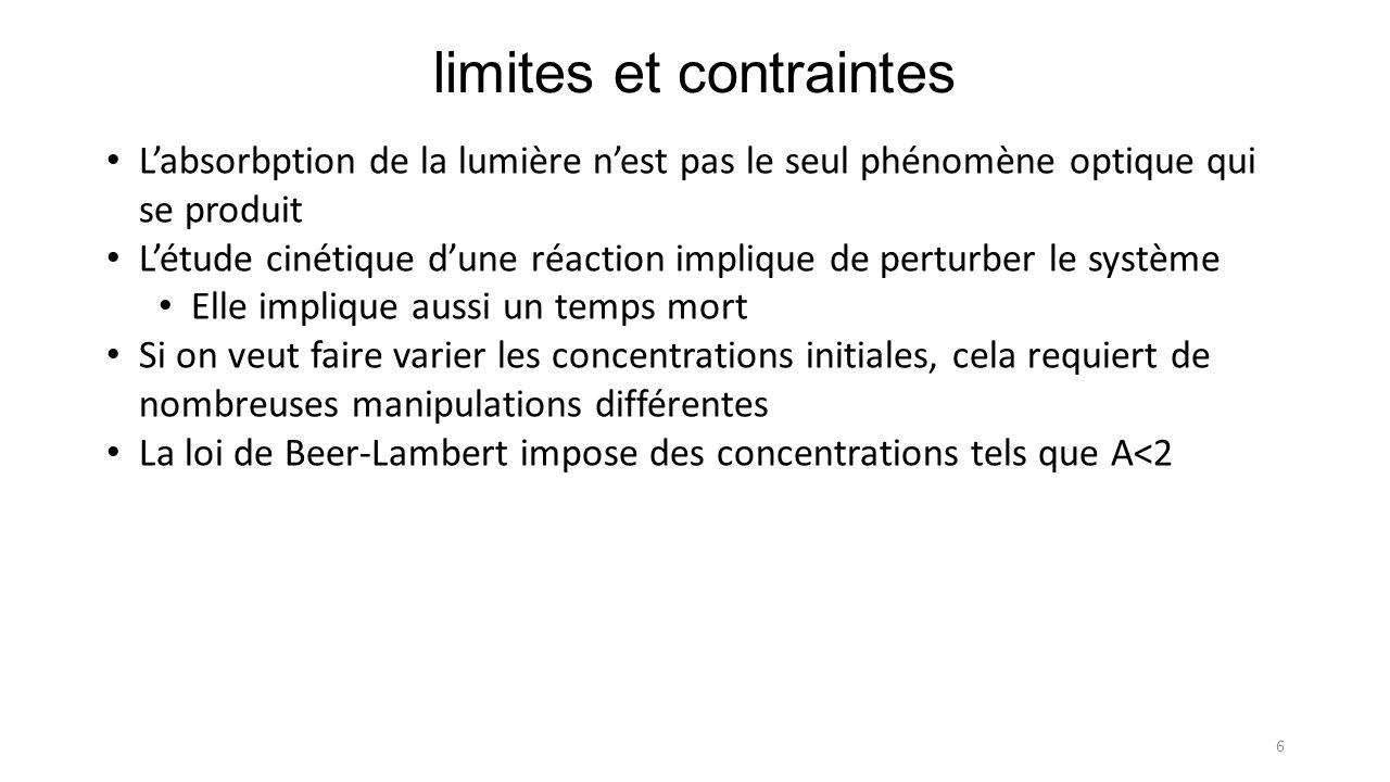 limites et contraintes 6 Labsorbption de la lumière nest pas le seul phénomène optique qui se produit Létude cinétique dune réaction implique de perturber le système Elle implique aussi un temps mort Si on veut faire varier les concentrations initiales, cela requiert de nombreuses manipulations différentes La loi de Beer-Lambert impose des concentrations tels que A<2
